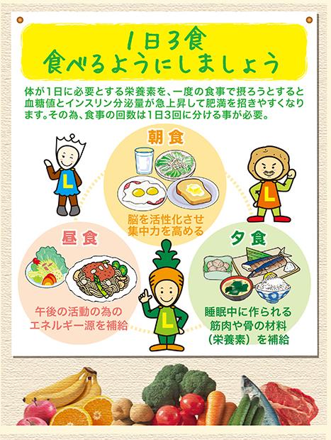 食事 健康